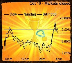 Stock Market Game - Chart of the Day