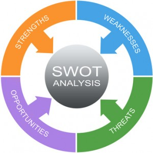 How to Use the SWOT Framework to Analyze a Business?