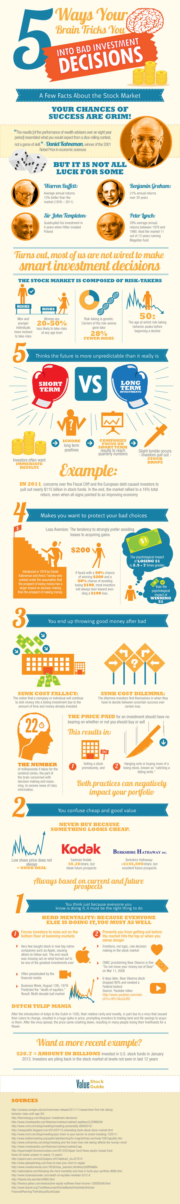 5 ways your brain tricks you into bad investment decisions - infographic