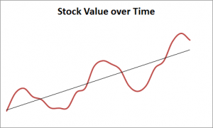 Odds and Ends–2 Key Ideas in My Value Investing Philosophy