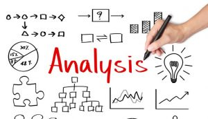 Stock Market Rules of Thumb Financial Ratio Analysis